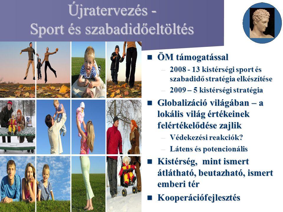 Újratervezés - Sport és szabadidőeltöltés ÖM támogatással ÖM támogatással –2008 - 13 kistérségi sport és szabadidő stratégia elkészítése –2009 – 5 kis