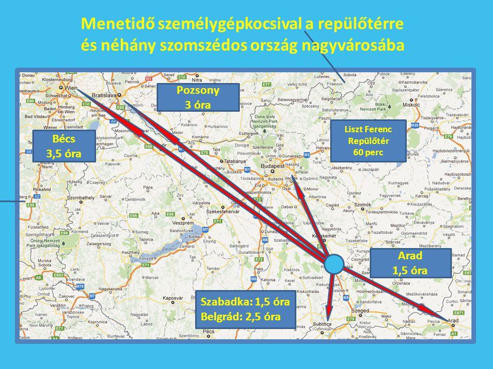 Liszt Ferenc Repülőtér 60 perc Bécs 3,5 óra Pozsony 3 óra Arad 1,5 óra Szabadka: 1,5 óra Belgrád: 2,5 óra Menetidő személygépkocsival a repülőtérre és