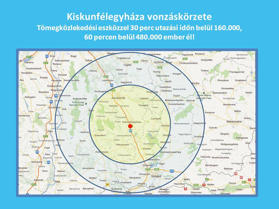 Kiskunfélegyháza vonzáskörzete Tömegközlekedési eszközzel 30 perc utazási időn belül 160.000, 60 percen belül 480.000 ember él!