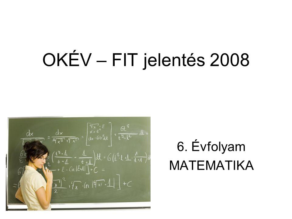 OKÉV – FIT jelentés 2008 6. Évfolyam MATEMATIKA