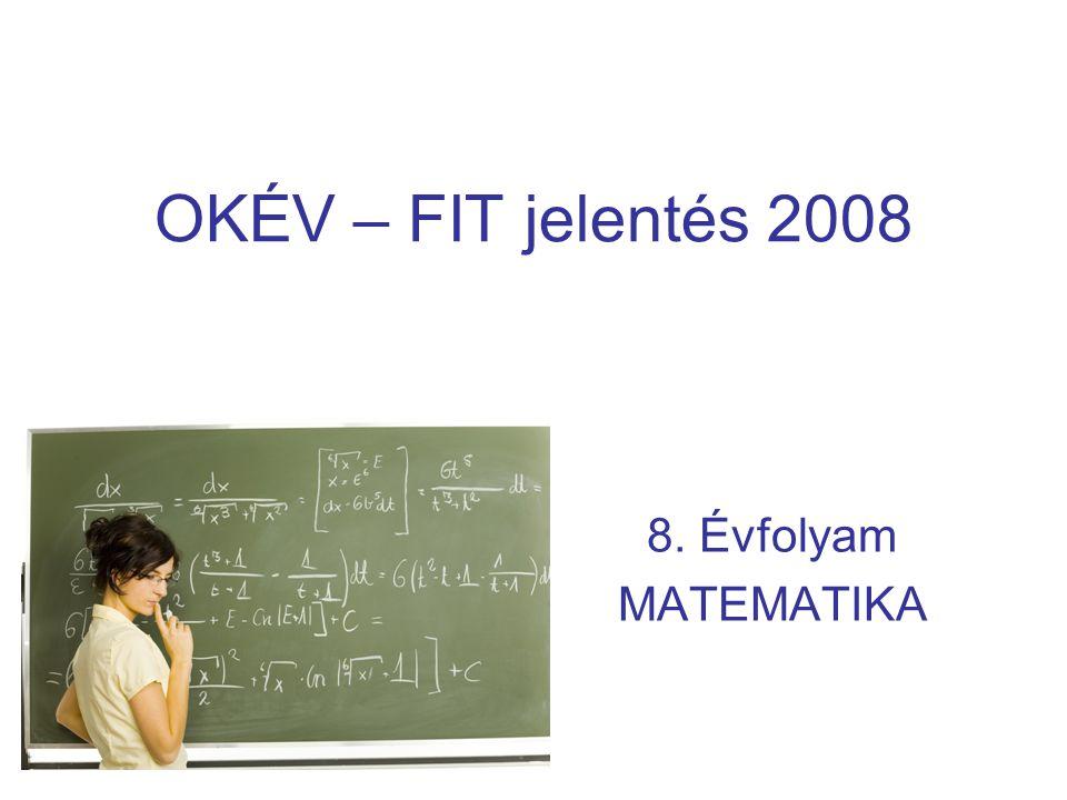 OKÉV – FIT jelentés 2008 8. Évfolyam MATEMATIKA