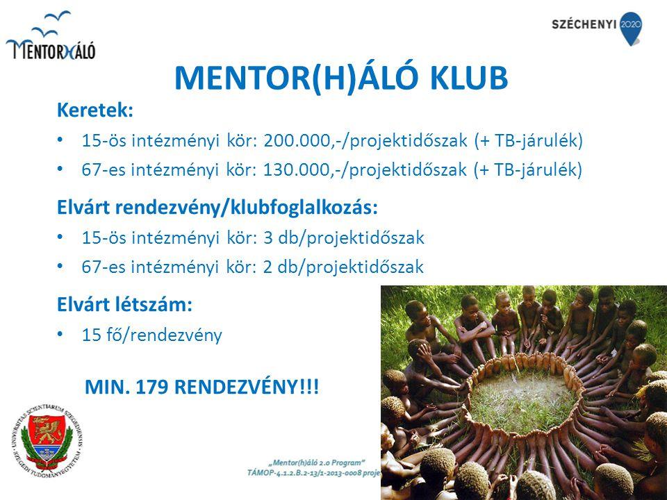 MENTOR(H)ÁLÓ KLUB Keretek: 15-ös intézményi kör: 200.000,-/projektidőszak (+ TB-járulék) 67-es intézményi kör: 130.000,-/projektidőszak (+ TB-járulék)