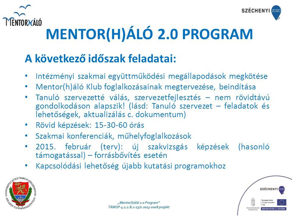 MENTOR(H)ÁLÓ 2.0 PROGRAM A következő időszak feladatai: Intézményi szakmai együttműködési megállapodások megkötése Mentor(h)áló Klub foglalkozásainak