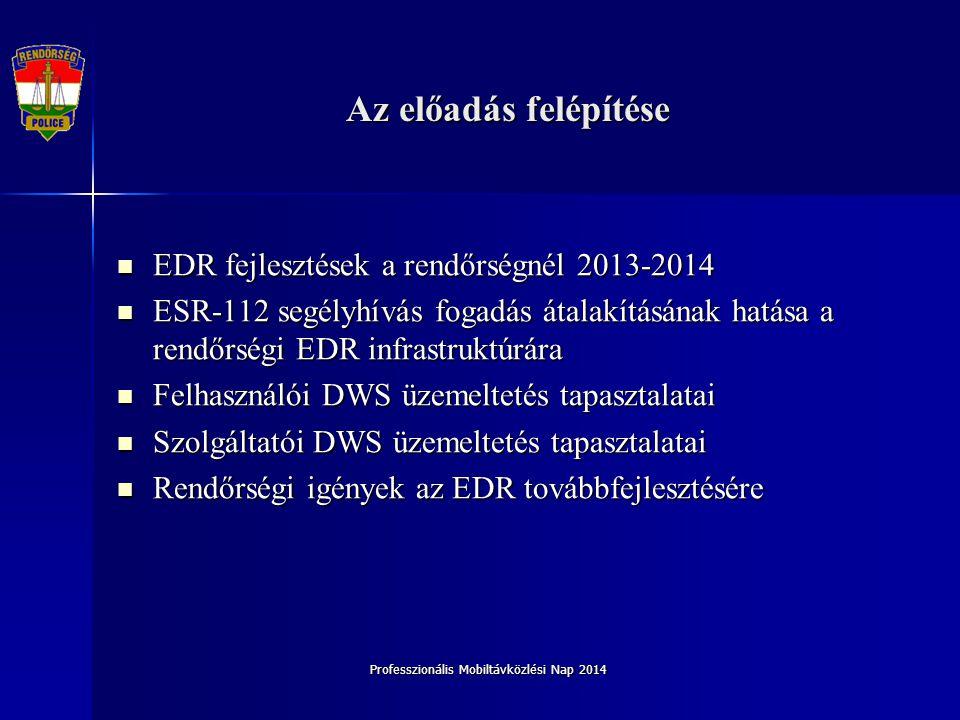 Professzionális Mobiltávközlési Nap 2014 EDR fejlesztések az általános rendőrségi feladatok ellátására létrehozott szervezetnél 2013 -2014 EDR - Robotzsaru között DAR interfész kialakítása.