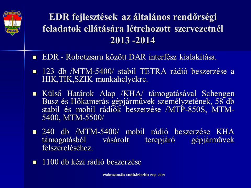 Professzionális Mobiltávközlési Nap 2014 ESR-112 segélyhívás fogadás átalakításának hatása a rendőrségi EDR infrastruktúrára Az Egységes Segélyhívó Rendszer (ESR-112) átalakítása (2 db Hívásfogadó Központ, 20 db Tevékenység Irányítási Központ, 175 db Szolgálat Irányítási Központ kialakítása), Az Egységes Segélyhívó Rendszer (ESR-112) átalakítása (2 db Hívásfogadó Központ, 20 db Tevékenység Irányítási Központ, 175 db Szolgálat Irányítási Központ kialakítása), 2013.11.30-ig 176 db EDR diszpécser és 8 db AVL munkaállomás áthelyezése a TIK-ekbe, 2013.11.30-ig 176 db EDR diszpécser és 8 db AVL munkaállomás áthelyezése a TIK-ekbe, A 2 HIK-ben 1-1 db stabil rádió telepítése, A 2 HIK-ben 1-1 db stabil rádió telepítése, 176 db DWS áttelepítése, centralizációja, 123 db stabil rádió telepítése a DWS-ek nélküli munkahelyekre.
