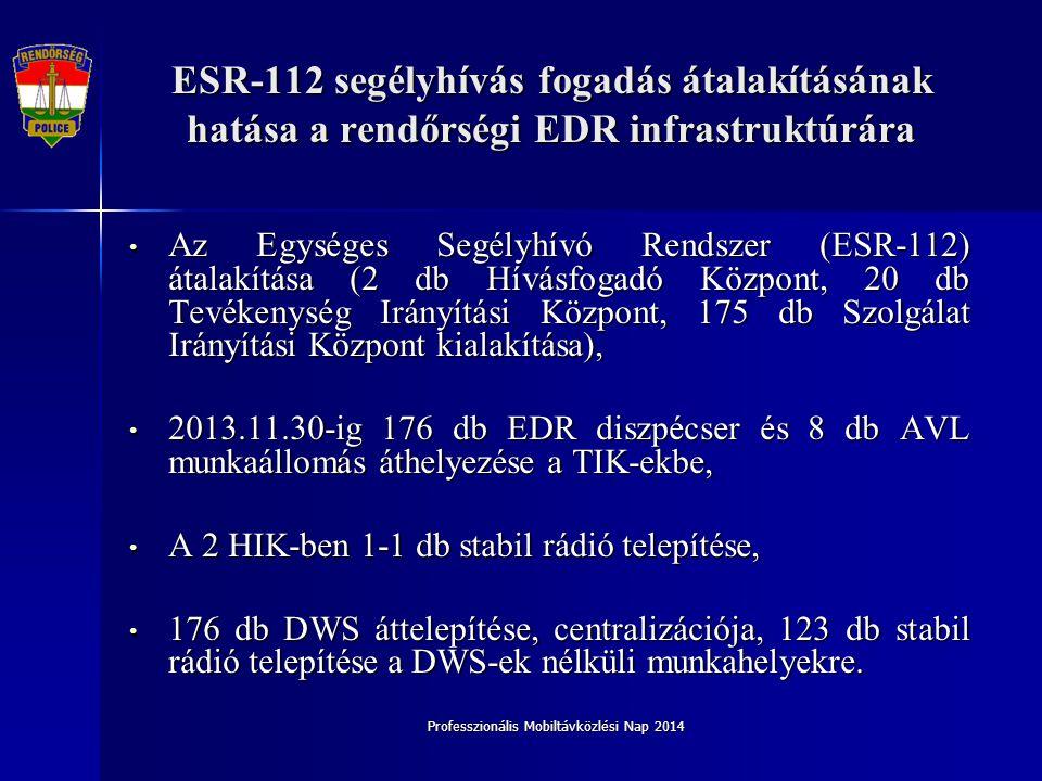 Professzionális Mobiltávközlési Nap 2014 ESR-112 segélyhívás fogadás átalakításának hatása a rendőrségi EDR infrastruktúrára Az Egységes Segélyhívó Re