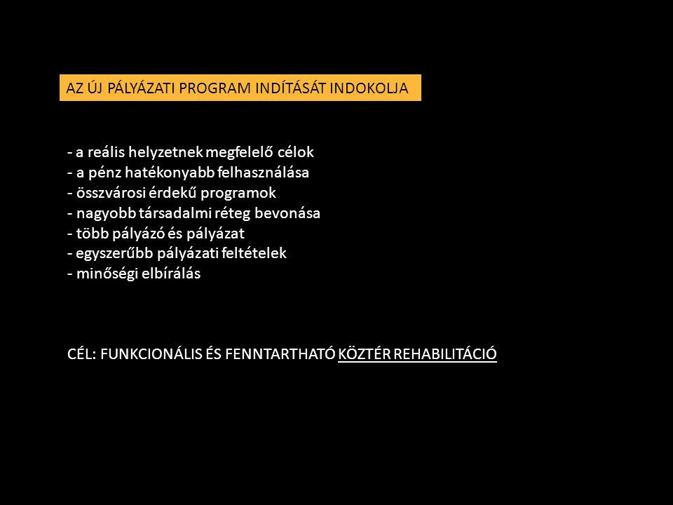 """TÁMOGATÁSI HOZZÁJÁRULÁS MÉRTÉKE """"A programtípus """"B programtípus"""