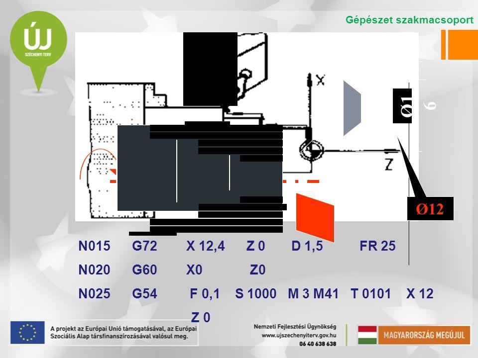 N015 G72 X 12,4 Z 0 D 1,5 FR 25 N020 G60 X0 Z0 N025 G54 F 0,1 S 1000 M 3 M41 T 0101 X 12 Z 0 2 x 45 0 Ø16Ø16 Ø12 Gépészet szakmacsoport
