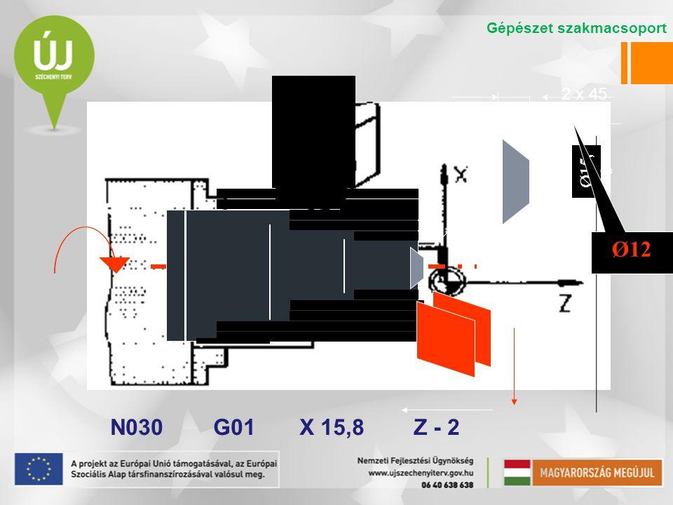 N030 G01 X 15,8 Z - 2 2 x 45 0 Ø15, 8 Ø12 Gépészet szakmacsoport