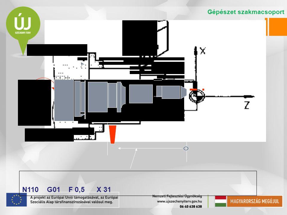 N110 G01 F 0,5 X 31 Gépészet szakmacsoport