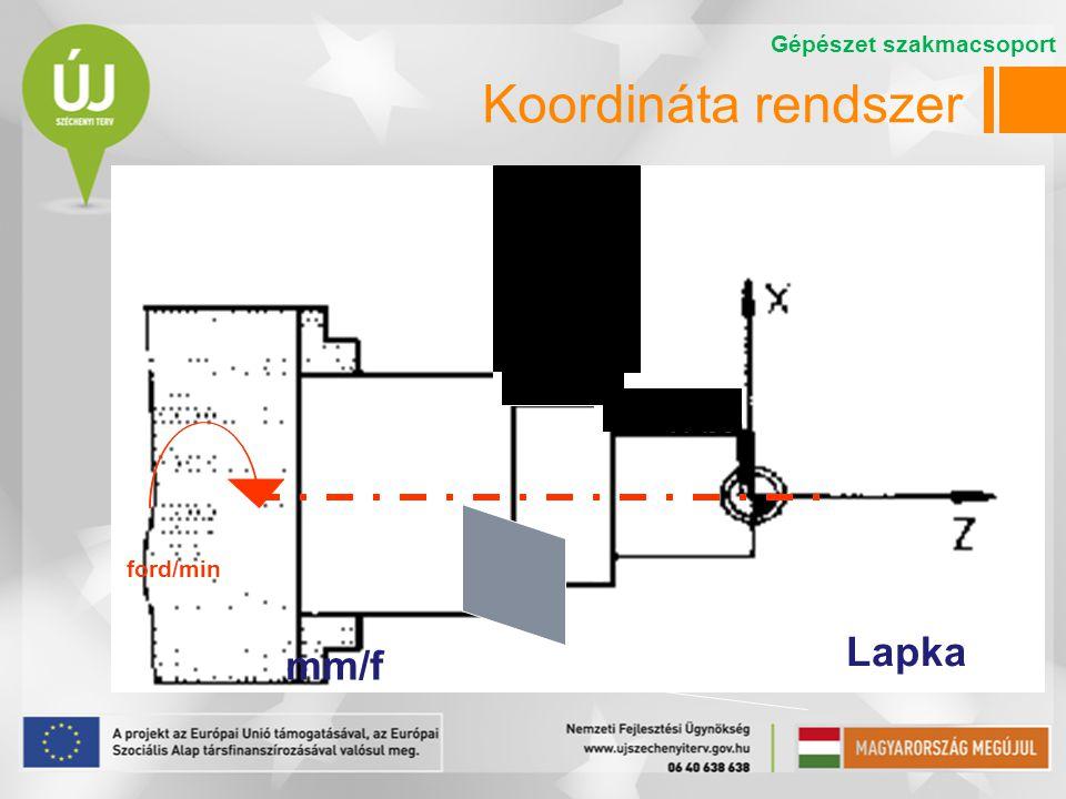 Lapka mm/f ford/min Gépészet szakmacsoport Koordináta rendszer