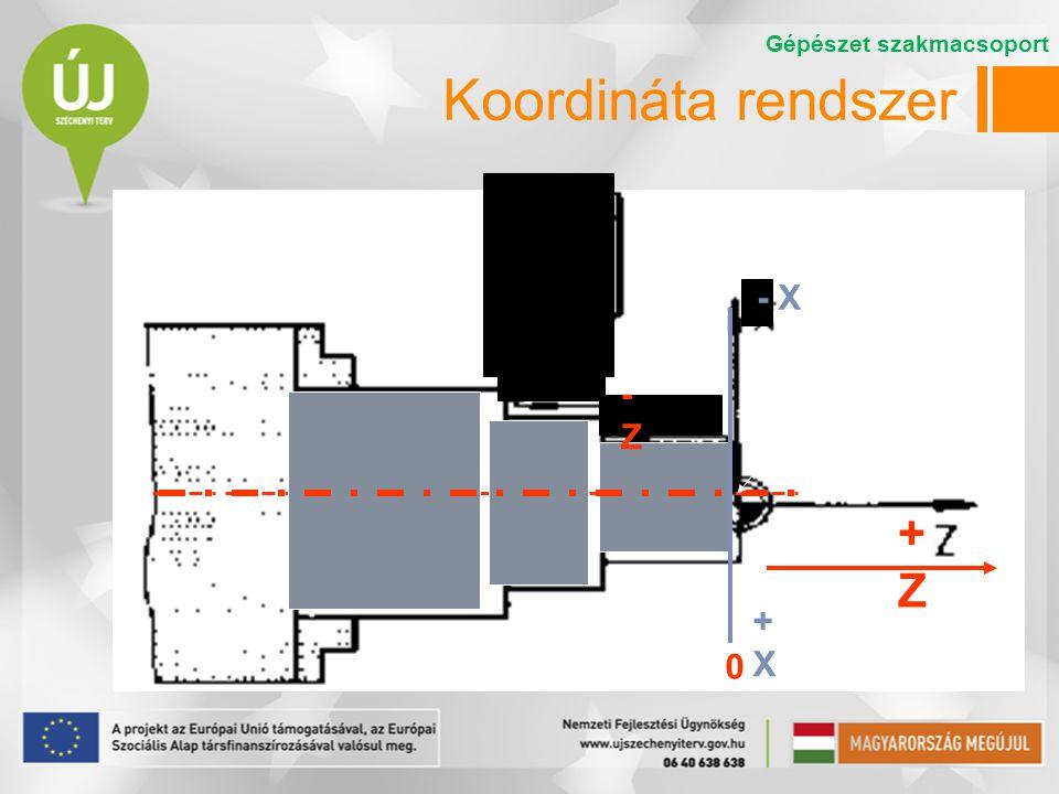 Koordináta rendszer +Z+Z 0, 0 +X+X - X -Z-Z 0 Gépészet szakmacsoport Koordináta rendszer
