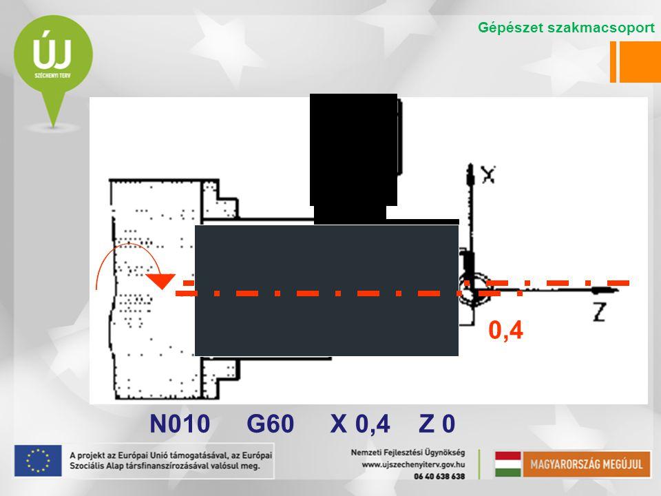 N015 G72 X 12,4 Z 0 D 1,5 FR 25 2 x 45 0 ø16ø16 Ø12,4 Gépészet szakmacsoport
