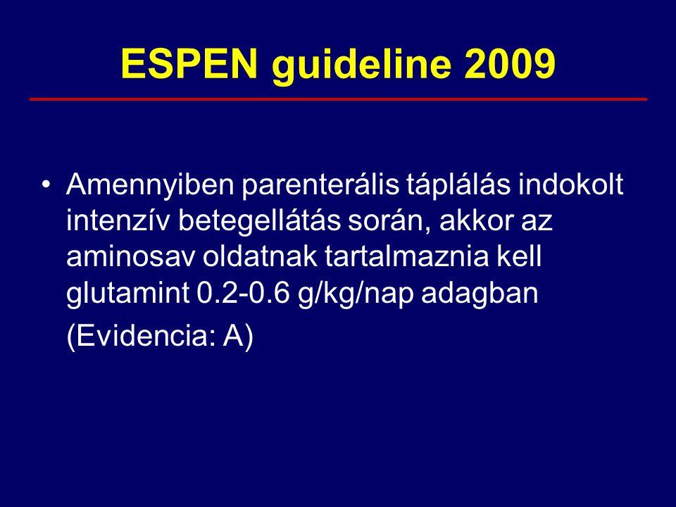 ESPEN guideline 2009 Amennyiben parenterális táplálás indokolt intenzív betegellátás során, akkor az aminosav oldatnak tartalmaznia kell glutamint 0.2