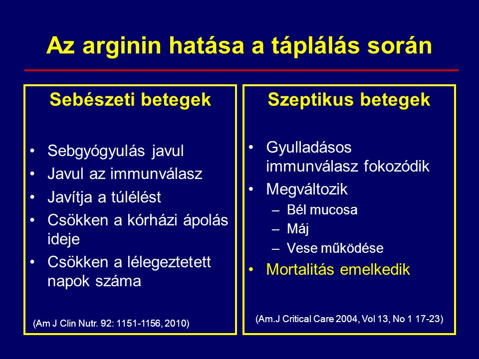 Az arginin hatása a táplálás során Sebészeti betegek Sebgyógyulás javul Javul az immunválasz Javítja a túlélést Csökken a kórházi ápolás ideje Csökken