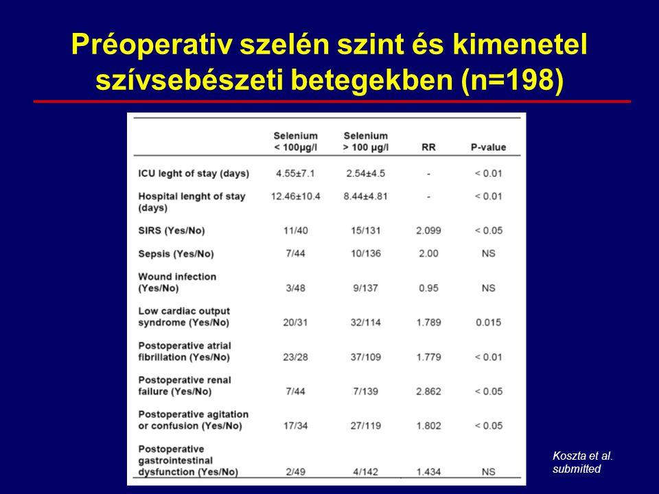 Préoperativ szelén szint és kimenetel szívsebészeti betegekben (n=198) Koszta et al. submitted