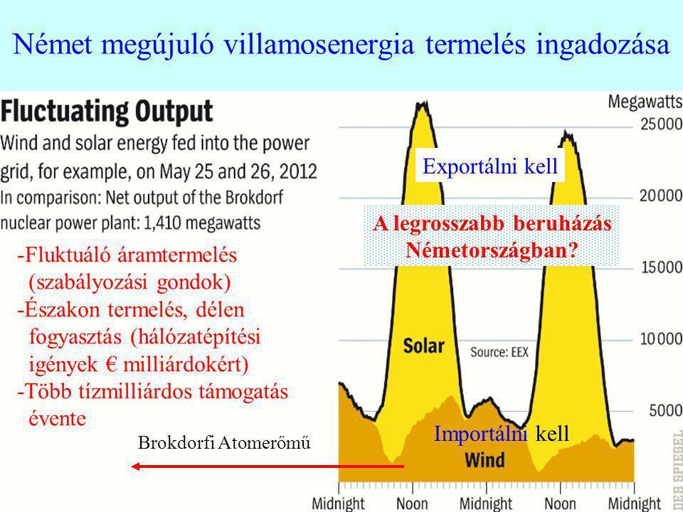11 Német megújuló villamosenergia termelés ingadozása Brokdorfi Atomerőmű -Fluktuáló áramtermelés (szabályozási gondok) -Északon termelés, délen fogya