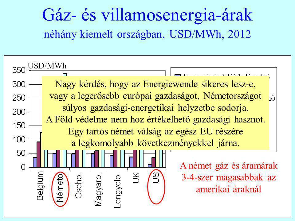 13 Gáz- és villamosenergia-árak néhány kiemelt országban, USD/MWh, 2012 USD/MWh A német gáz és áramárak 3-4-szer magasabbak az amerikai áraknál Nagy k