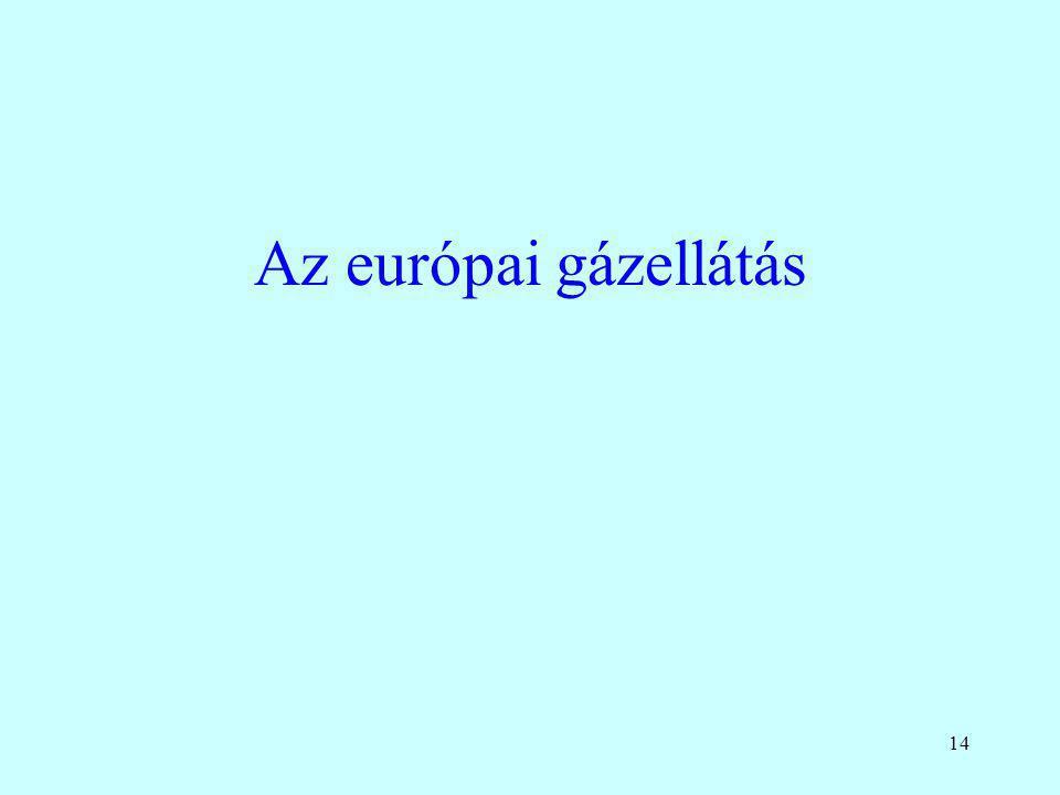 14 Az európai gázellátás