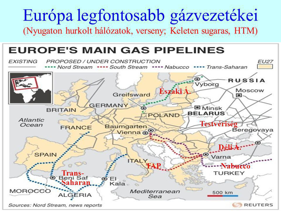 16 Európa legfontosabb gázvezetékei (Nyugaton hurkolt hálózatok, verseny; Keleten sugaras, HTM) Északi Á. Déli Á. NabuccoTAP Trans- Saharan Testvérisé
