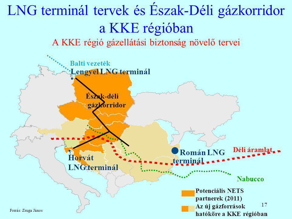 17 LNG terminál tervek és Észak-Déli gázkorridor a KKE régióban A KKE régió gázellátási biztonság növelő tervei ● Román LNG terminál ● Horvát LNG term