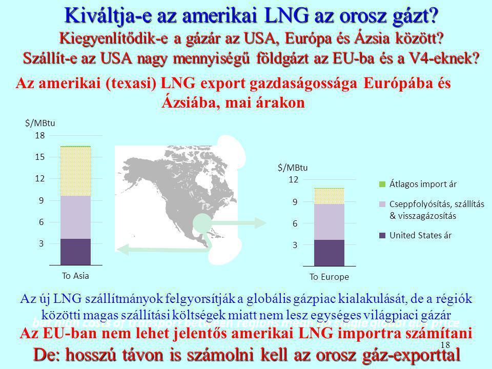 18 Kiváltja-e az amerikai LNG az orosz gázt? Kiegyenlítődik-e a gázár az USA, Európa és Ázsia között? Szállít-e az USA nagy mennyiségű földgázt az EU-
