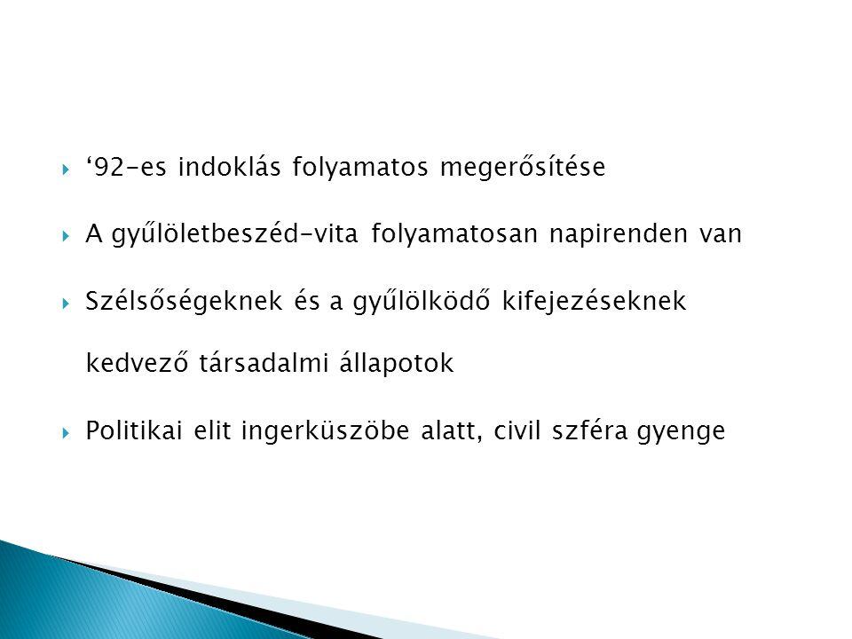  Bayer Zsolt: Cigányliszka  Magyar Nemzet, 2006.