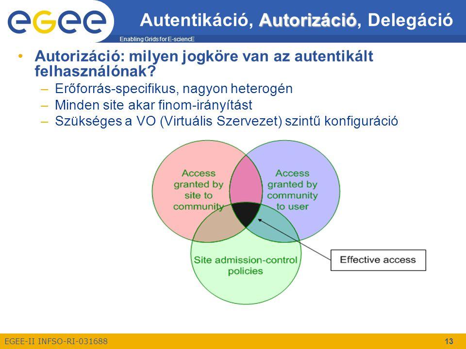 Enabling Grids for E-sciencE EGEE-II INFSO-RI-031688 13 Autorizáció Autentikáció, Autorizáció, Delegáció Autorizáció: milyen jogköre van az autentikált felhasználónak.