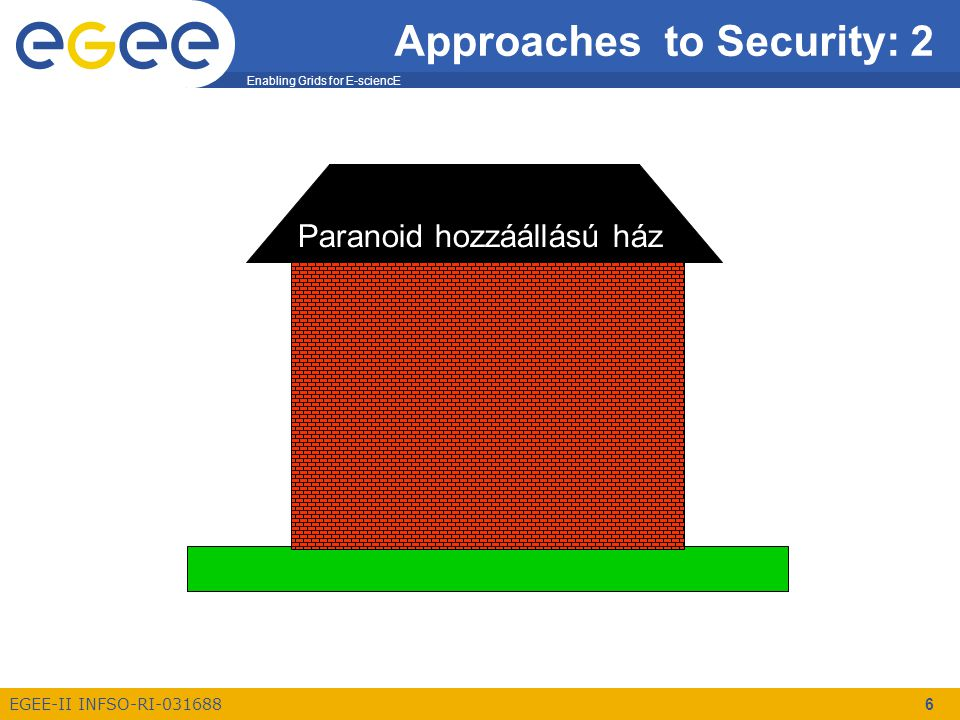 Enabling Grids for E-sciencE EGEE-II INFSO-RI-031688 6 Approaches to Security: 2 Paranoid hozzáállású ház