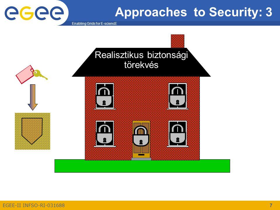 Enabling Grids for E-sciencE EGEE-II INFSO-RI-031688 7 Approaches to Security: 3 Realisztikus biztonsági törekvés