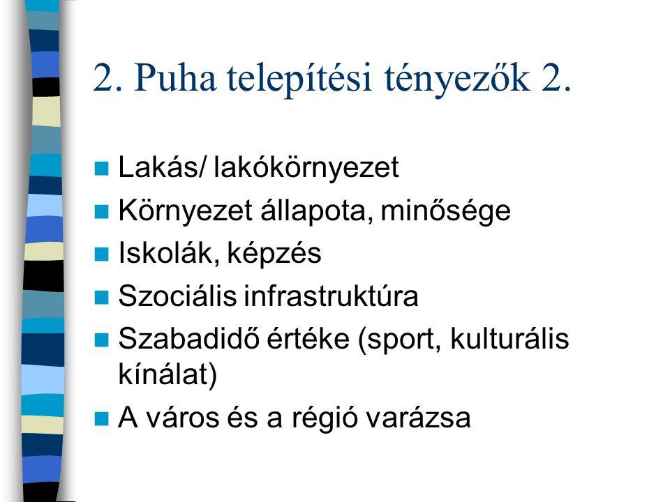 2. Puha telepítési tényezők 2.