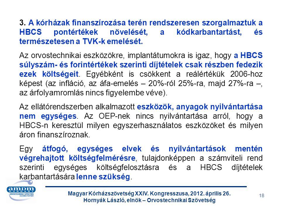 Magyar Kórházszövetség XXIV. Kongresszusa, 2012. április 26.