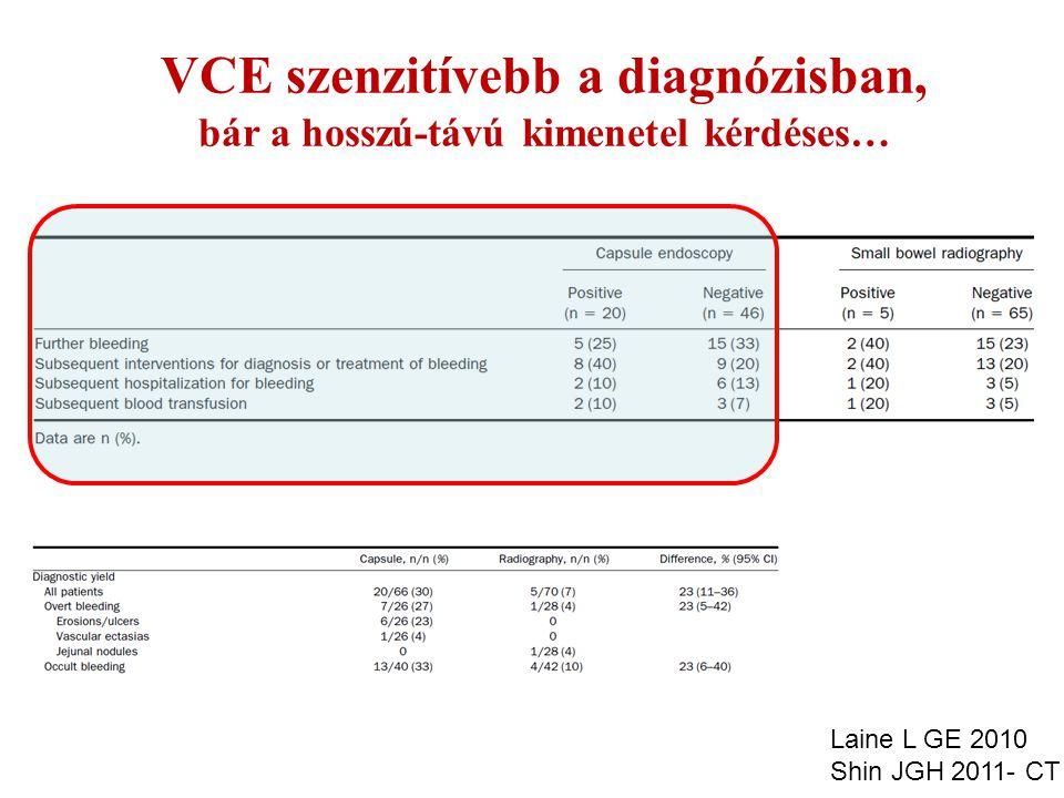 VCE szenzitívebb a diagnózisban, bár a hosszú-távú kimenetel kérdéses… Laine L GE 2010 Shin JGH 2011- CT