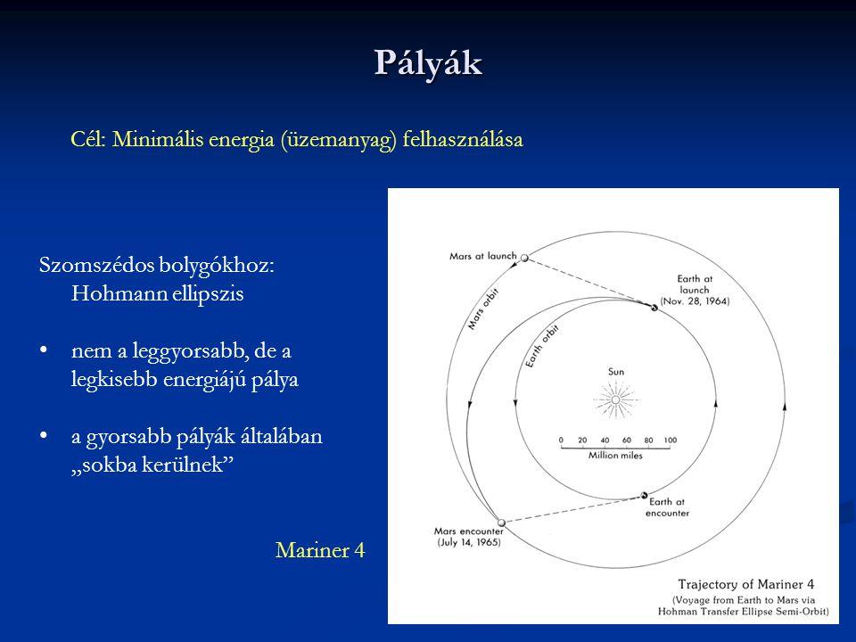 Pályák Cél: Minimális energia (üzemanyag) felhasználása Szomszédos bolygókhoz: Hohmann ellipszis nem a leggyorsabb, de a legkisebb energiájú pálya a g