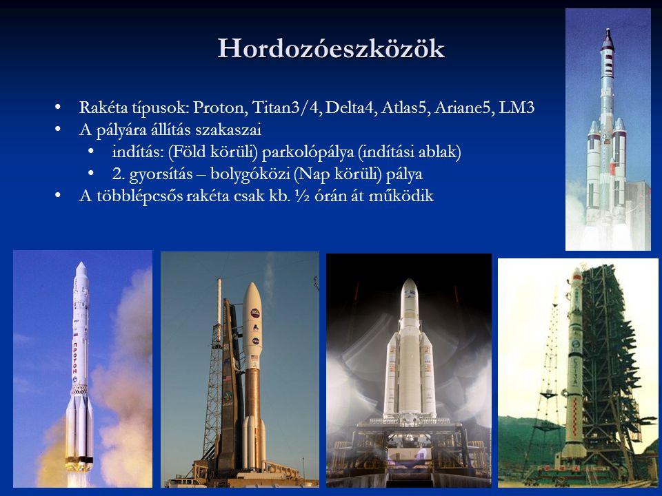 Hordozóeszközök Rakéta típusok: Proton, Titan3/4, Delta4, Atlas5, Ariane5, LM3 A pályára állítás szakaszai indítás: (Föld körüli) parkolópálya (indítá