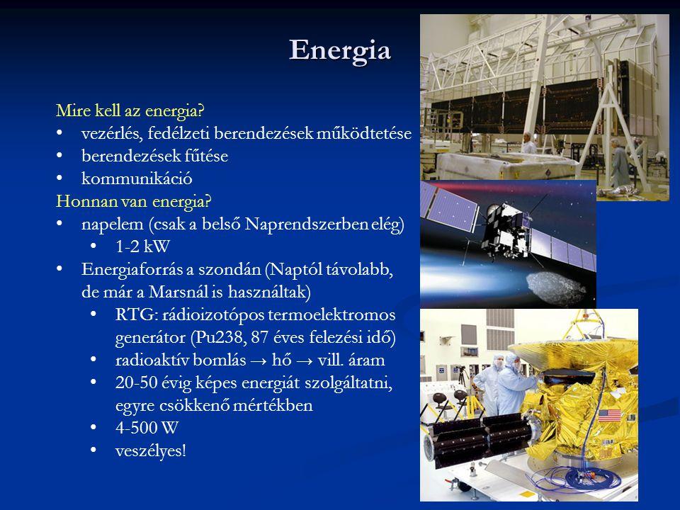 Energia Mire kell az energia? vezérlés, fedélzeti berendezések működtetése berendezések fűtése kommunikáció Honnan van energia? napelem (csak a belső
