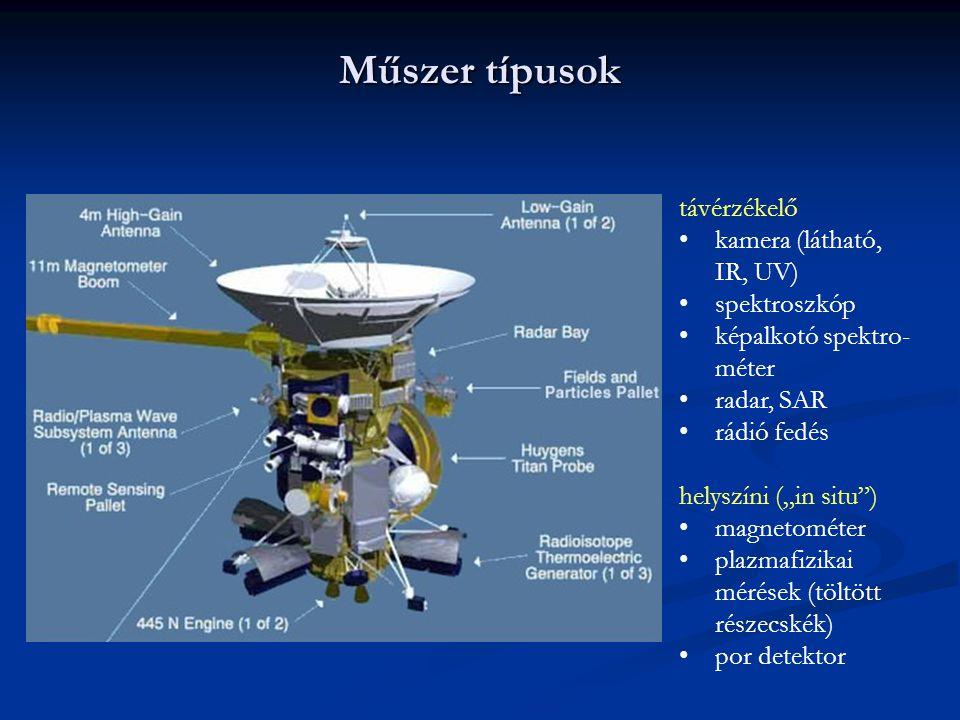 """Műszer típusok távérzékelő kamera (látható, IR, UV) spektroszkóp képalkotó spektro- méter radar, SAR rádió fedés helyszíni (""""in situ"""") magnetométer pl"""