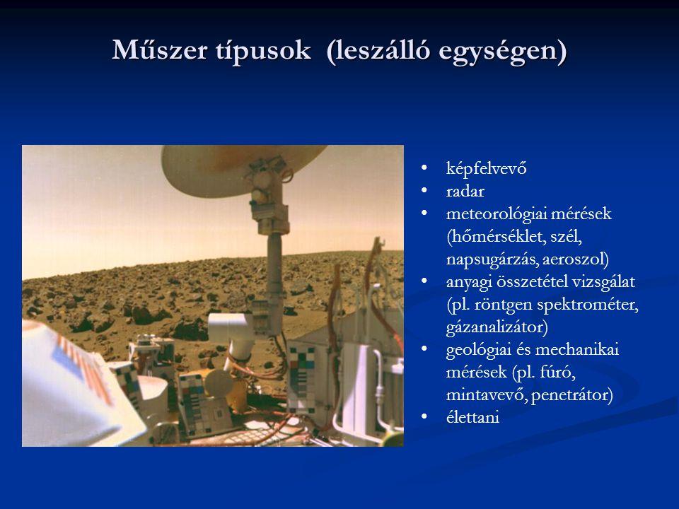Műszer típusok (leszálló egységen) képfelvevő radar meteorológiai mérések (hőmérséklet, szél, napsugárzás, aeroszol) anyagi összetétel vizsgálat (pl.