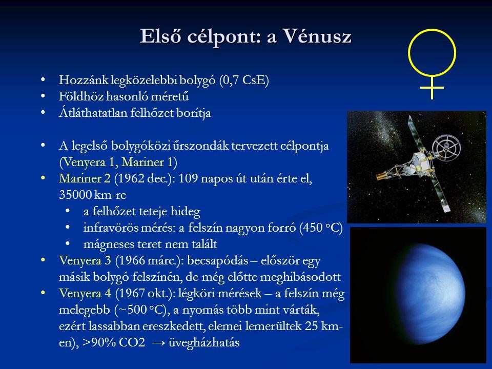 Első célpont: a Vénusz Hozzánk legközelebbi bolygó (0,7 CsE) Földhöz hasonló méretű Átláthatatlan felhőzet borítja A legelső bolygóközi űrszondák terv
