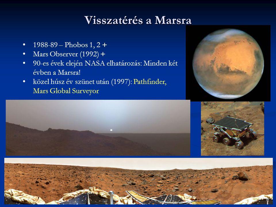 Visszatérés a Marsra 1988-89 – Phobos 1, 2 + Mars Observer (1992) + 90-es évek elején NASA elhatározás: Minden két évben a Marsra! közel húsz év szüne