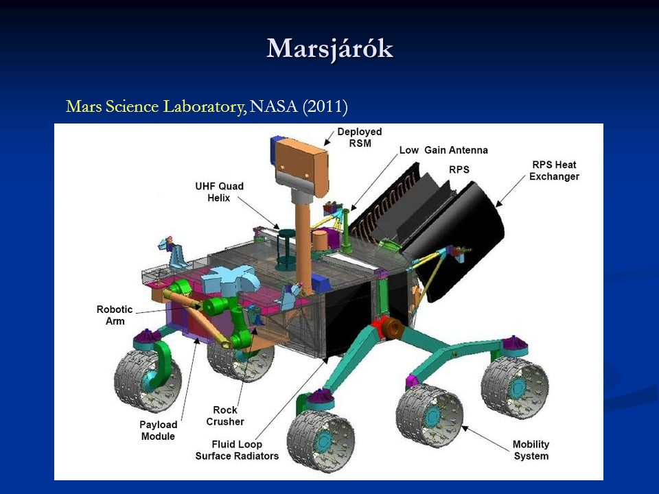 Marsjárók Mars Science Laboratory, NASA (2011)