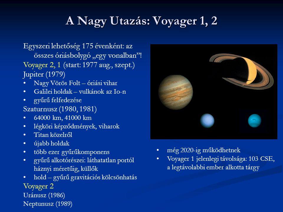 """A Nagy Utazás: Voyager 1, 2 Egyszeri lehetőség 175 évenként: az összes óriásbolygó """"egy vonalban""""! Voyager 2, 1 (start: 1977 aug., szept.) Jupiter (19"""