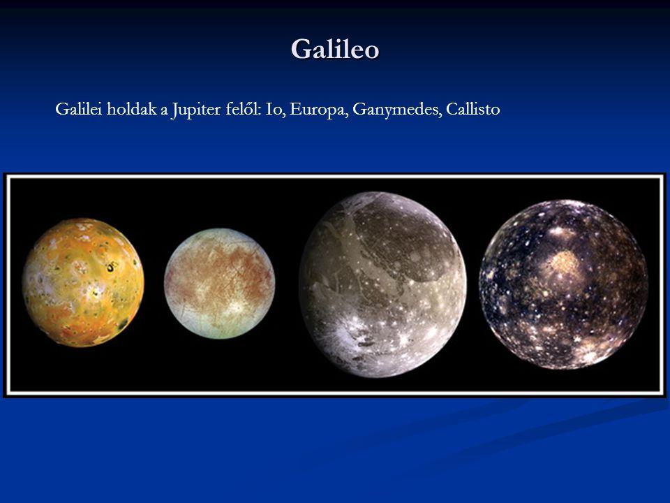 Galileo Galilei holdak a Jupiter felől: Io, Europa, Ganymedes, Callisto