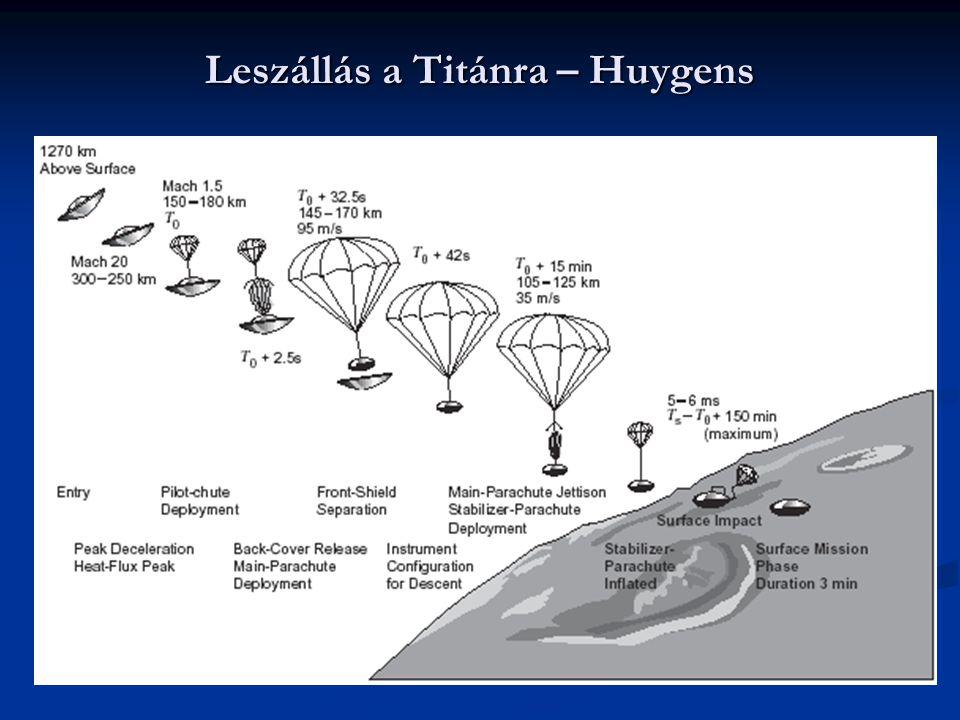 Leszállás a Titánra – Huygens