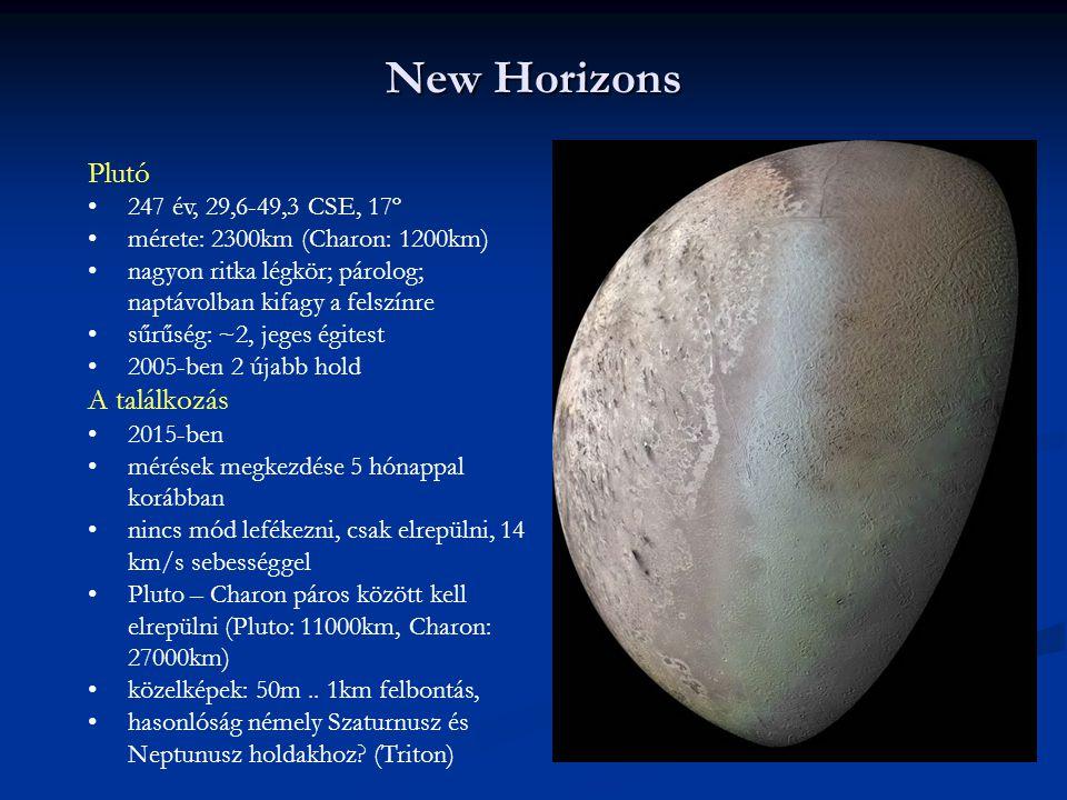 New Horizons Plutó 247 év, 29,6-49,3 CSE, 17º mérete: 2300km (Charon: 1200km) nagyon ritka légkör; párolog; naptávolban kifagy a felszínre sűrűség: ~2
