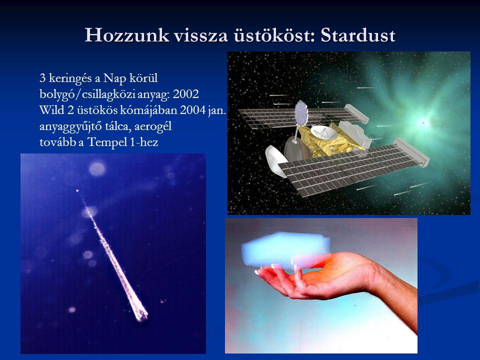 Hozzunk vissza üstököst: Stardust 3 keringés a Nap körül bolygó/csillagközi anyag: 2002 Wild 2 üstökös kómájában 2004 jan. anyaggyűjtő tálca, aerogél