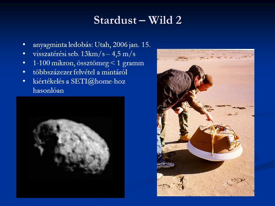 Stardust – Wild 2 anyagminta ledobás: Utah, 2006 jan. 15. visszatérési seb. 13km/s – 4,5 m/s 1-100 mikron, össztömeg < 1 gramm többszázezer felvétel a
