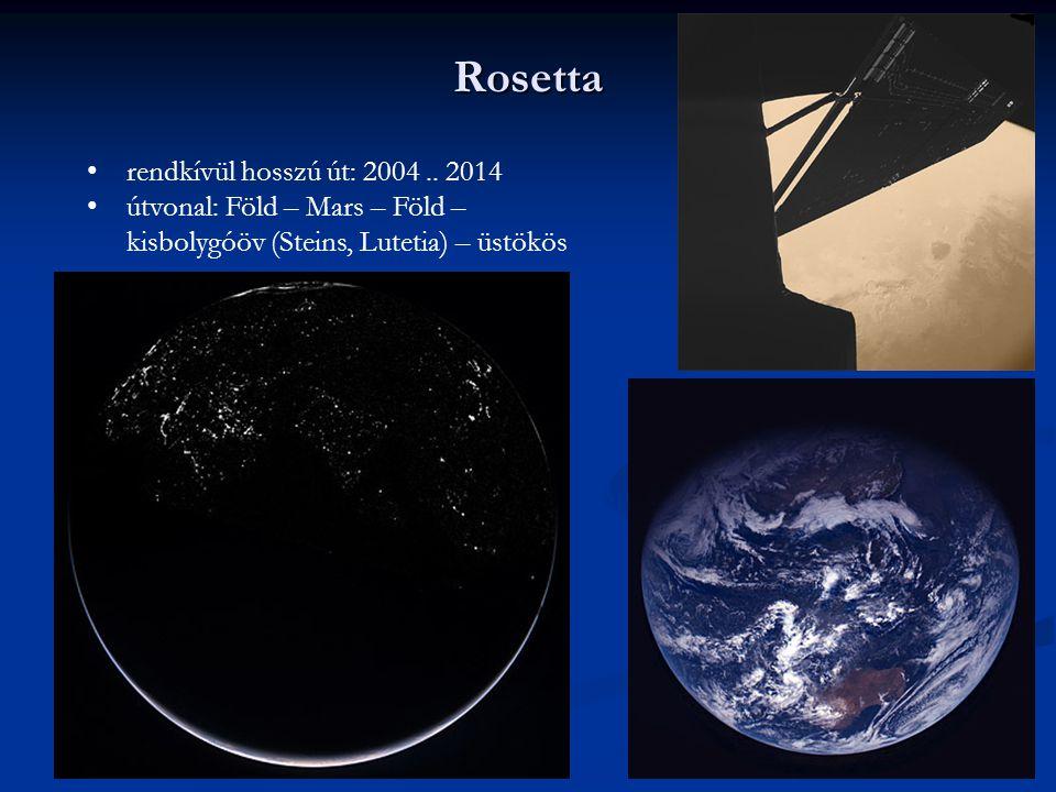 Rosetta rendkívül hosszú út: 2004.. 2014 útvonal: Föld – Mars – Föld – kisbolygóöv (Steins, Lutetia) – üstökös