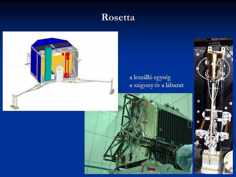 Rosetta a leszálló egység a szigony és a lábazat