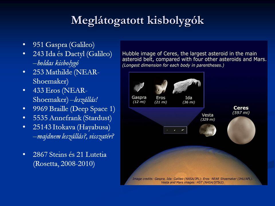 Meglátogatott kisbolygók 951 Gaspra (Galileo) 243 Ida és Dactyl (Galileo) –holdas kisbolygó 253 Mathilde (NEAR- Shoemaker) 433 Eros (NEAR- Shoemaker)